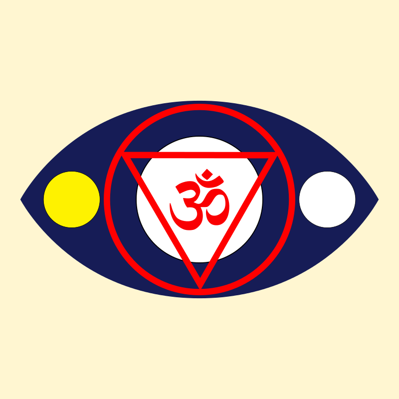 Chakra du 3éme oeil : Ājñā