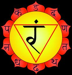Chakra du Plexus Maṇipūra